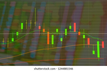 Double exposure. Technical price graph, candlestick chart and stock trading numeric data on computer screen background. Economics future market, financial business crypto currency bitcoin background