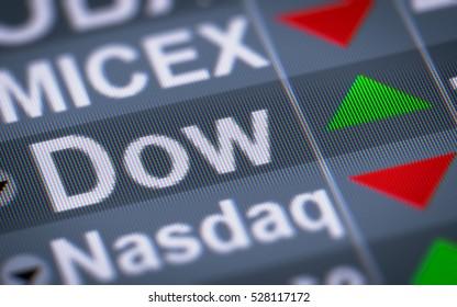 The Dow Jones Industrial Average. Up.