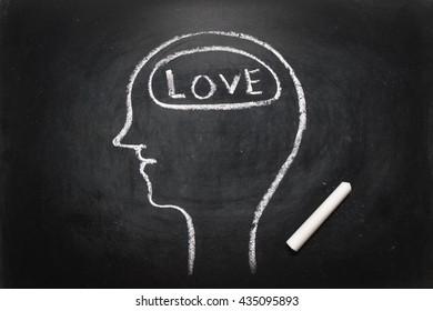 Draw the shape of a human head on the blackboard ( love in the brain )