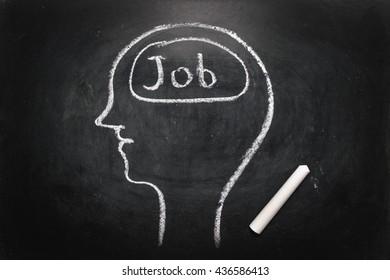 Draw the shape of a human head on the blackboard ( job in the brain )