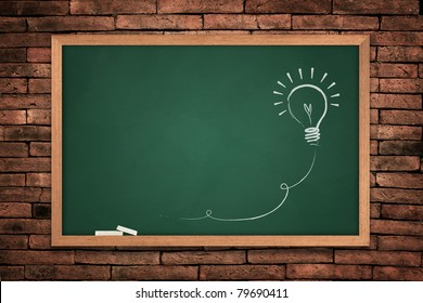 Drawing of a bulb idea green board on wall background