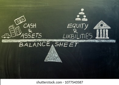 drawing with a chulk on a chulkboard of a balance sheet with assets and liabilities on libra