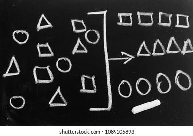 drawing geometry to categorize on chalkboard,  categorizing geometry concept