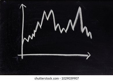 Drawing of graph showing increasing and decreasing trend on a blackboard.