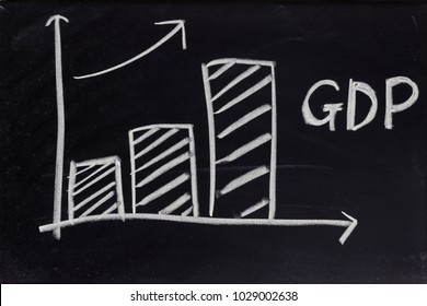 Drawing of graph showing increasing trend of GDP (gross domestic product) on blackboard. Conceptual