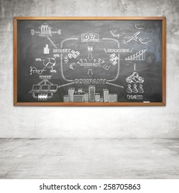 drawing  interaction of money and success on chalk board
