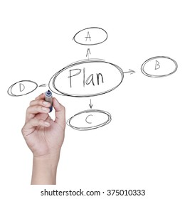 drawing plan business concept