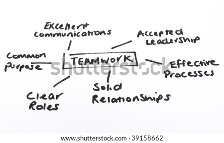 Drawn Diagram Depicting Meaning Teamwork Stock Photo Edit Now