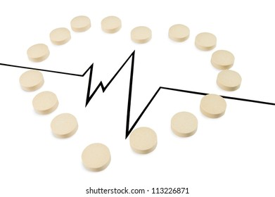 drawn from the ECG and heart pills