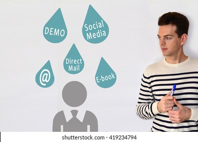 Drip marketing. Lead Nurturing