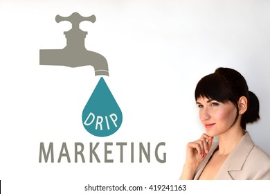 Drip marketing. Lead nurturing. Lead generation