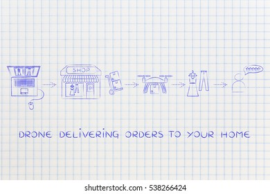 drone delivering a parcel from an online order to the customer: small shops using advanced technology