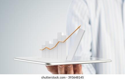 Dynamics of market sales