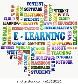 The E - Learning word cloud content as background