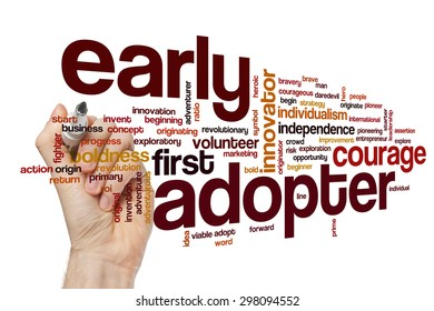 Early adopter word cloud