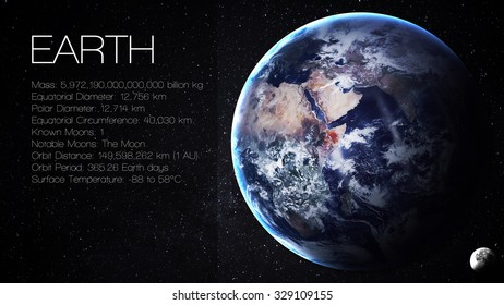 Earth - High resolution Infographic presents one of the solar system planet, look and facts. This image elements furnished by NASA.