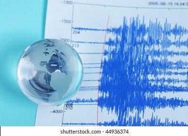 earthquake seismograph and earth globe
