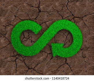 ECO and circular economy concept. The green grass in form of arrow infinity recycling symbol and dry red soil with cracks background.