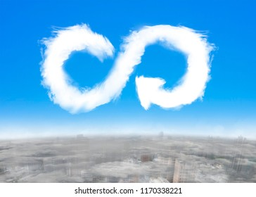 ECO and circular economy concept. White clouds in arrow infinity recycling symbol shape in blue sky with cityscapes background.
