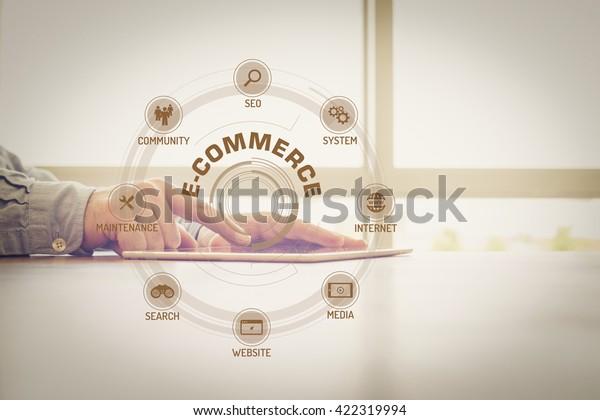Grafico E-commerce con parole chiave e icone sullo schermo
