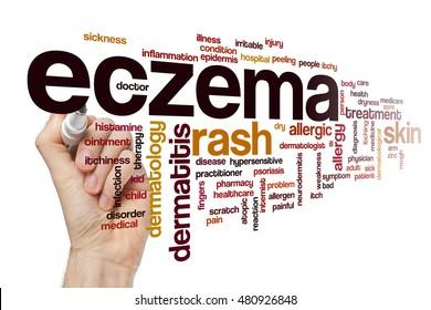 Eczema word cloud