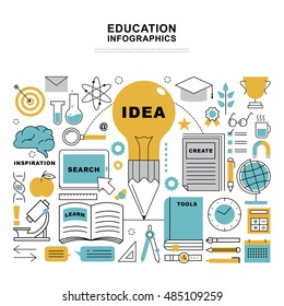 Education infographic design, stationeries and lighting bulb in flat thin line style