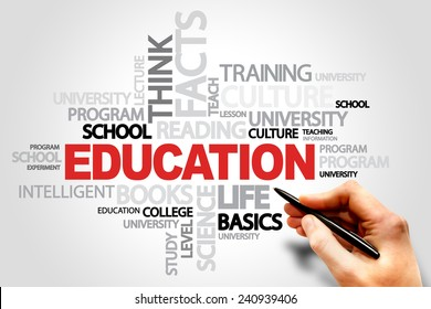 EDUCATION word cloud, business concept