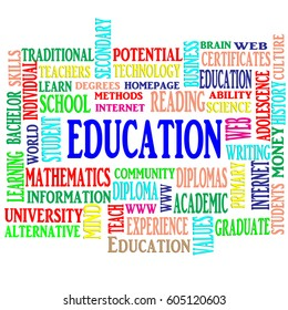 The education word cloud content as background
