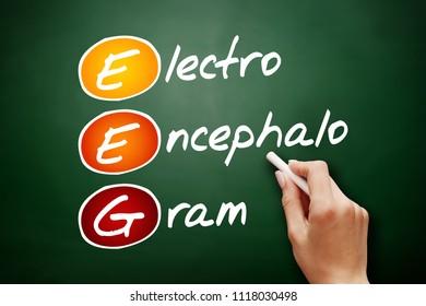 EEG - electroencephalogram acronym, concept on blackboard