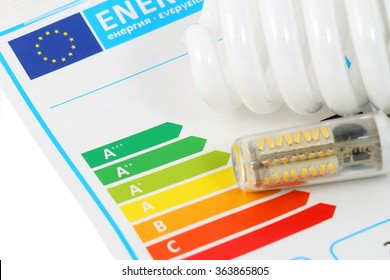 Eenergy efficiency concept with energy rating chart