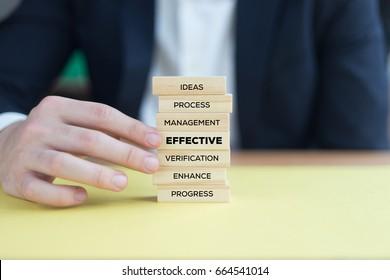 EFFECTIVE CONCEPT