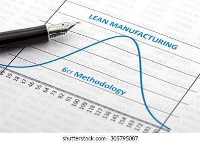 Efficiency of Total Quality Management is shown by a six sigma curve