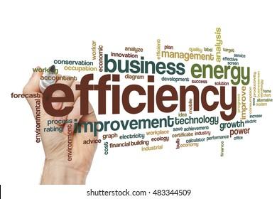 Efficiency word cloud concept