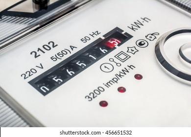 Electric meter. Metering of electricity.