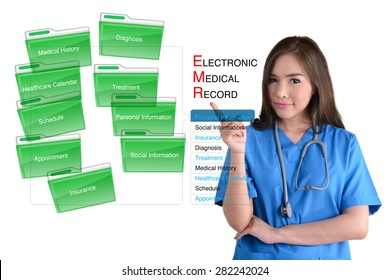 Electronic medical record system and female doctor in blue uniform on white background.