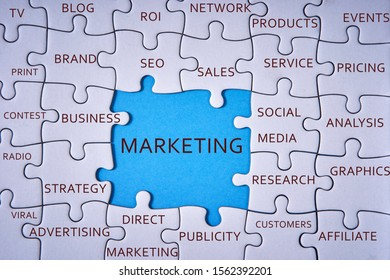element needs for the success a marketing plan