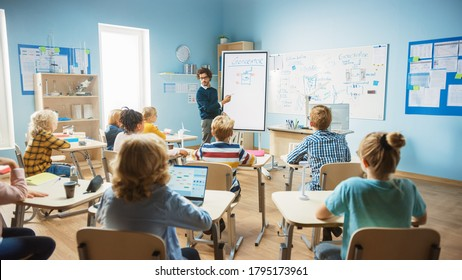 Elementary School Physics Teacher Uses Interactive Digital Whiteboard to Show to a Classroom full of Smart Diverse Children how Generator Works. Science Class with Curious Kids Listening Attentively