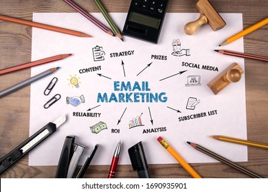 EMAIL MARKETING. Cntent, Social Media, Subscriber List and Analysis concept. Chart with keywords and icons. Office supplies on a wooden table