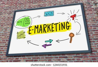 E-marketing concept drawn on a billboard fixed on a brick wall