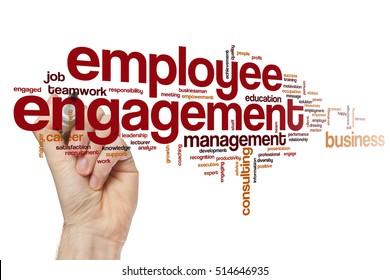 Employee engagement word cloud