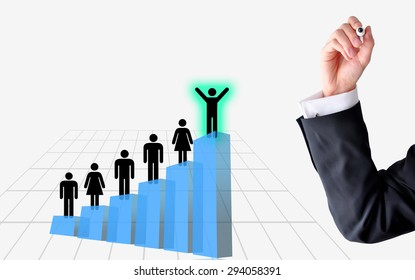 Employee evaluation or human resources benchmarking system