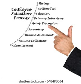 Selection Process Images, Stock Photos & Vectors | Shutterstock