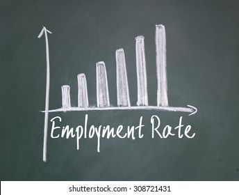 employment rate chart sign on blackboard
