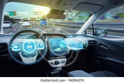 Empty cockpit of autonomous car, HUD(Head Up Display) and digital speedometer. self-driving vehicle.