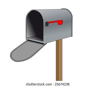 Empty mailbox Rendered mailbox