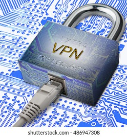 Encrypted communication using VPN.