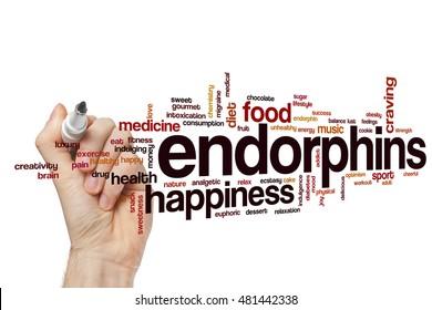 Endorphins word cloud concept