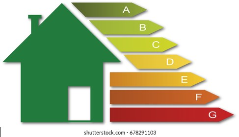 Energy Class Diagram House