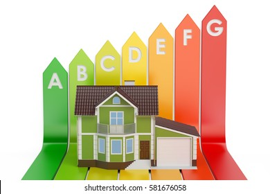 Energy efficiency chart with house, 3D rendering isolated on white background