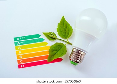 Energy efficiency concept with energy rating chart and LED lamp